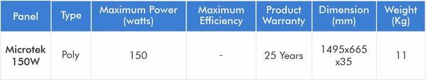 microtek poly panel performance