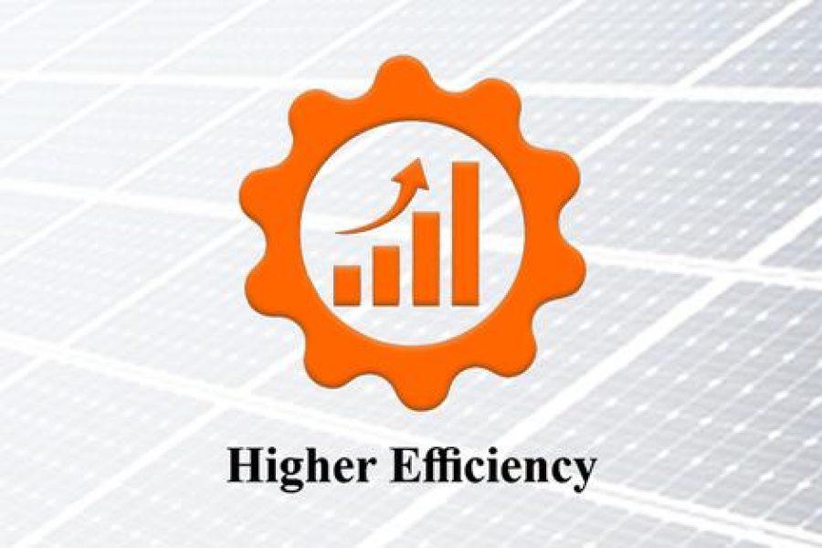 Best Solar Panels in India 2019