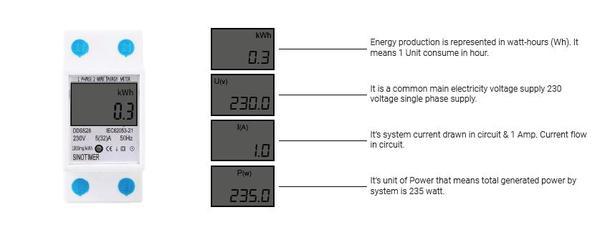 energy meter parameters
