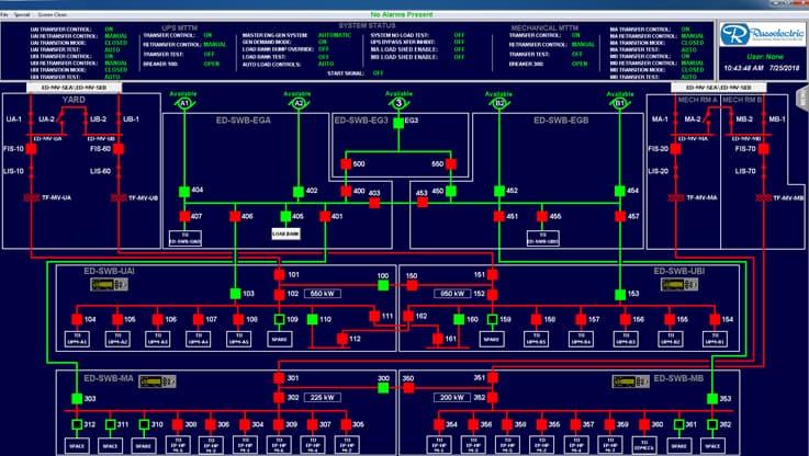 Russelectric SCADA (1)