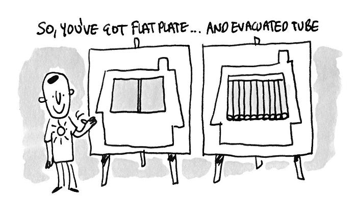 flat plate and evacuate tubes