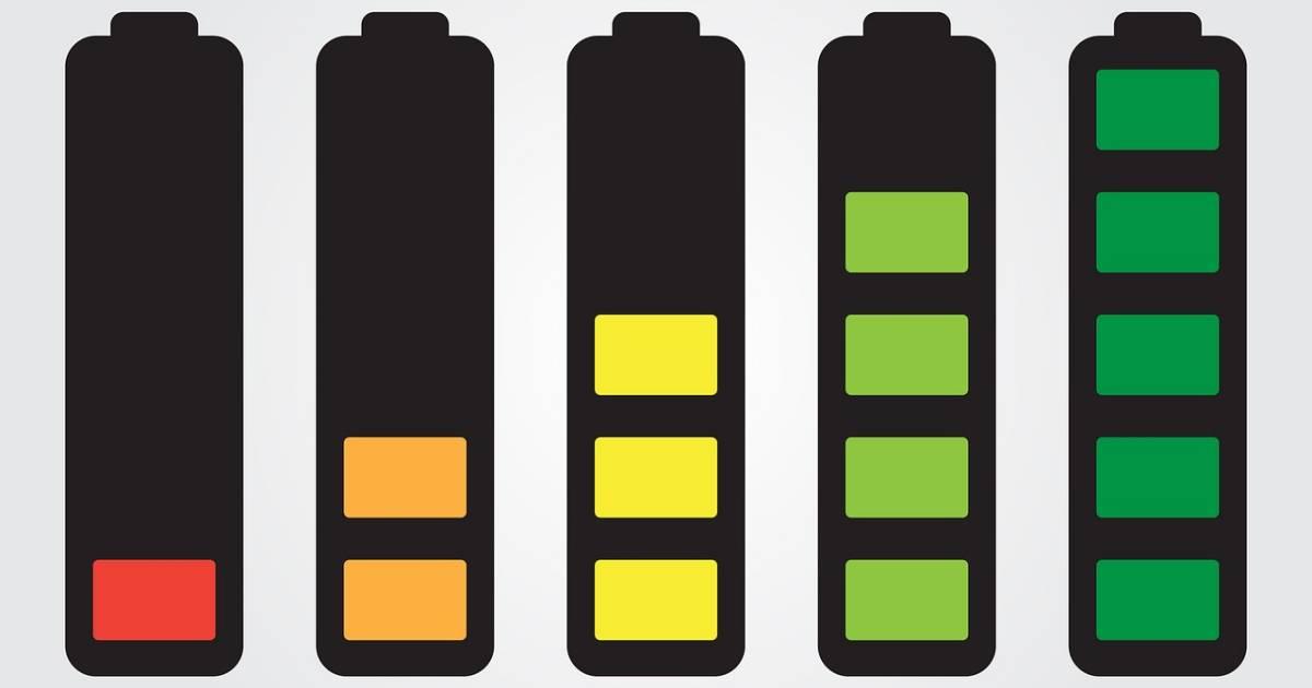 Solar battery rebate - Victoria